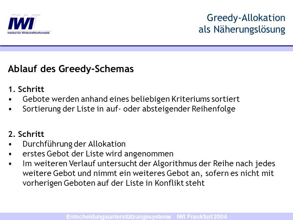 Entscheidungsunterstützungssysteme IWI Frankfurt 2004 Greedy-Allokation als Näherungslösung Ablauf des Greedy-Schemas 1. Schritt Gebote werden anhand