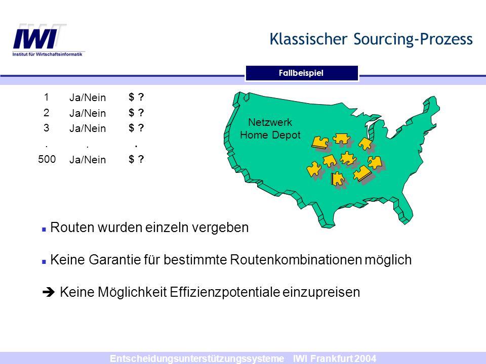 Entscheidungsunterstützungssysteme IWI Frankfurt 2004 Klassischer Sourcing-Prozess Ja/Nein. Ja/Nein 1 2 3. 500 $ ?. $ ? Netzwerk Home Depot n Routen w