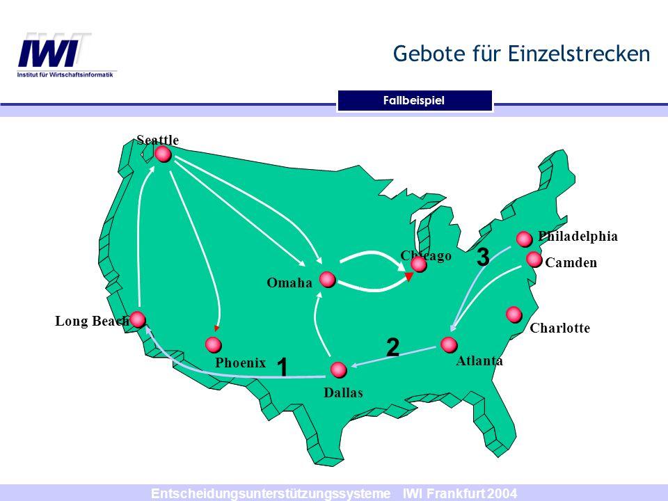 Entscheidungsunterstützungssysteme IWI Frankfurt 2004 Gebote für Einzelstrecken Fallbeispiel