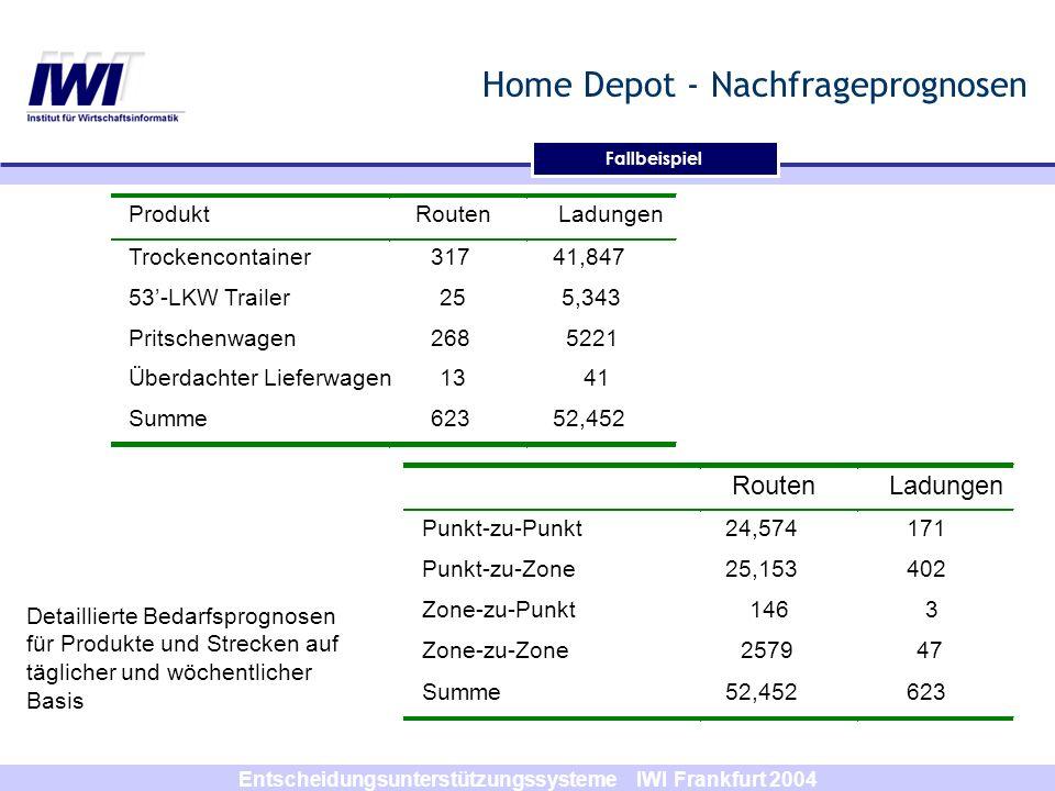 Entscheidungsunterstützungssysteme IWI Frankfurt 2004 Home Depot - Nachfrageprognosen Detaillierte Bedarfsprognosen für Produkte und Strecken auf tägl