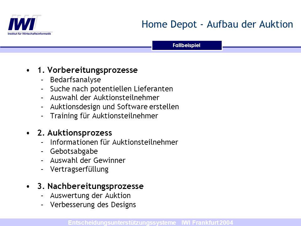 Entscheidungsunterstützungssysteme IWI Frankfurt 2004 Home Depot - Aufbau der Auktion 1. Vorbereitungsprozesse –Bedarfsanalyse –Suche nach potentielle