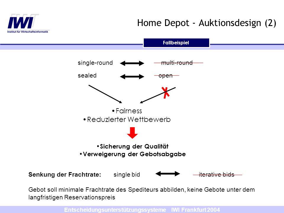 Entscheidungsunterstützungssysteme IWI Frankfurt 2004 Fallbeispiel Home Depot - Auktionsdesign (2) Fairness Reduzierter Wettbewerb Sicherung der Quali