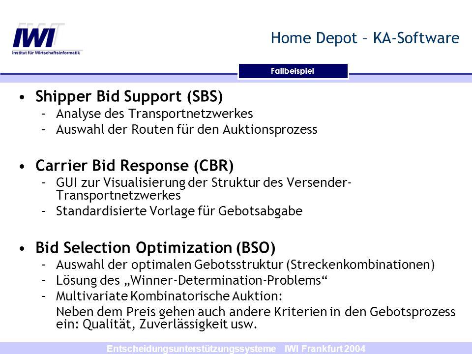 Entscheidungsunterstützungssysteme IWI Frankfurt 2004 Fallbeispiel Home Depot – KA-Software Shipper Bid Support (SBS) –Analyse des Transportnetzwerkes