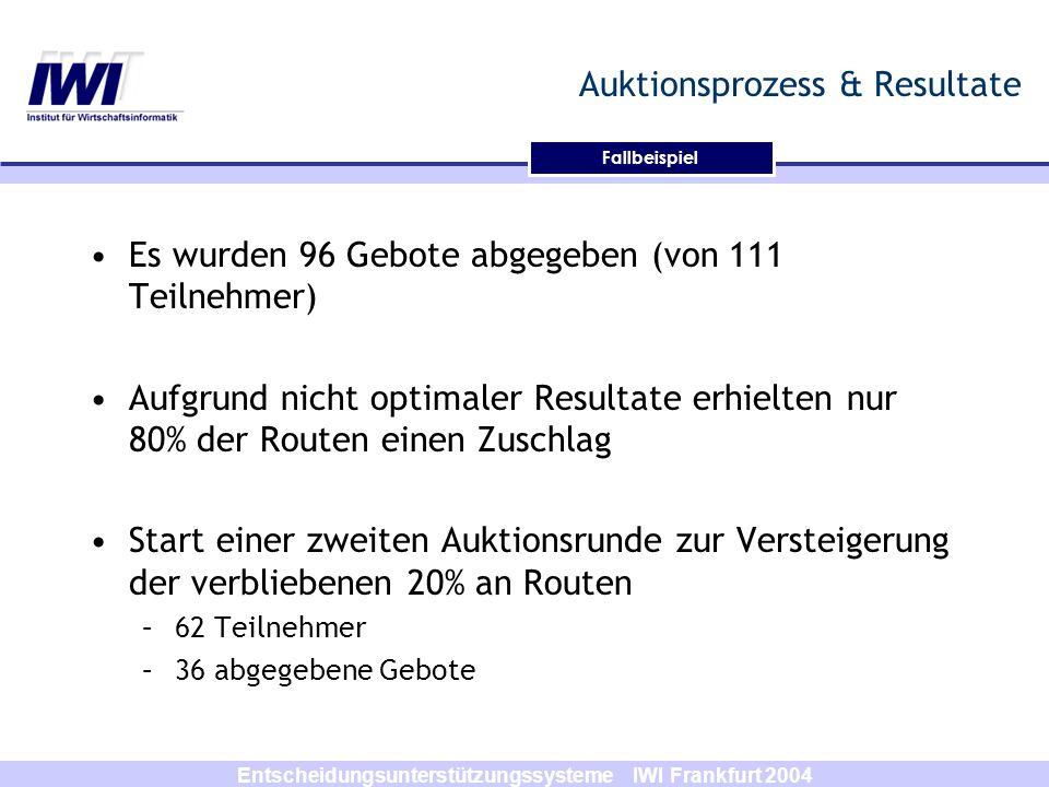 Entscheidungsunterstützungssysteme IWI Frankfurt 2004 Fallbeispiel Auktionsprozess & Resultate Es wurden 96 Gebote abgegeben (von 111 Teilnehmer) Aufg