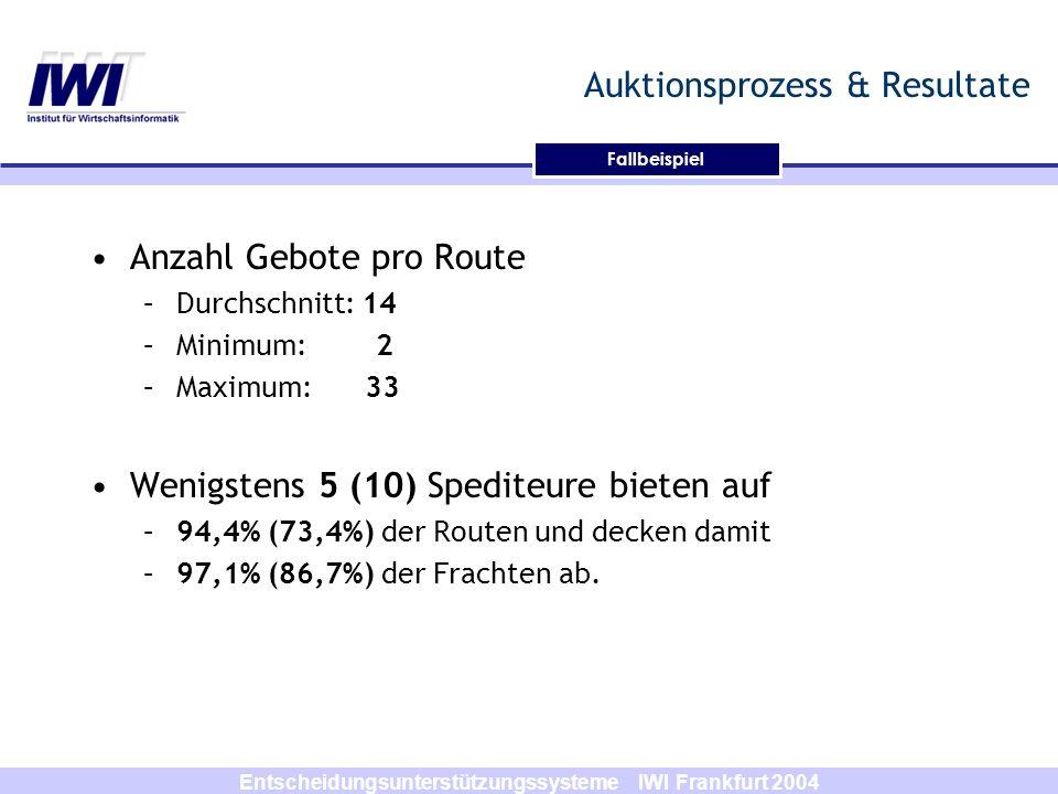 Entscheidungsunterstützungssysteme IWI Frankfurt 2004 Fallbeispiel Auktionsprozess & Resultate Anzahl Gebote pro Route –Durchschnitt: 14 –Minimum: 2 –