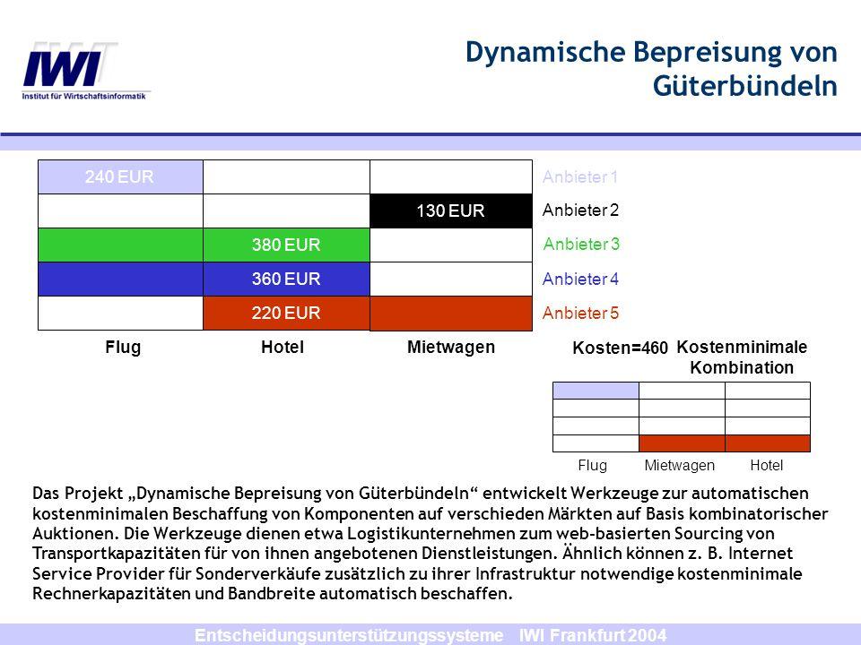 Entscheidungsunterstützungssysteme IWI Frankfurt 2004 Dynamische Bepreisung von Güterbündeln Anbieter 1 Anbieter 2 Anbieter 3 Anbieter 4 Anbieter 5 Ho