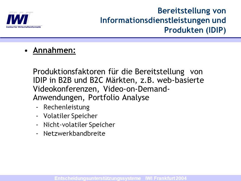 Entscheidungsunterstützungssysteme IWI Frankfurt 2004 Bereitstellung von Informationsdienstleistungen und Produkten (IDIP) Annahmen: Produktionsfaktor