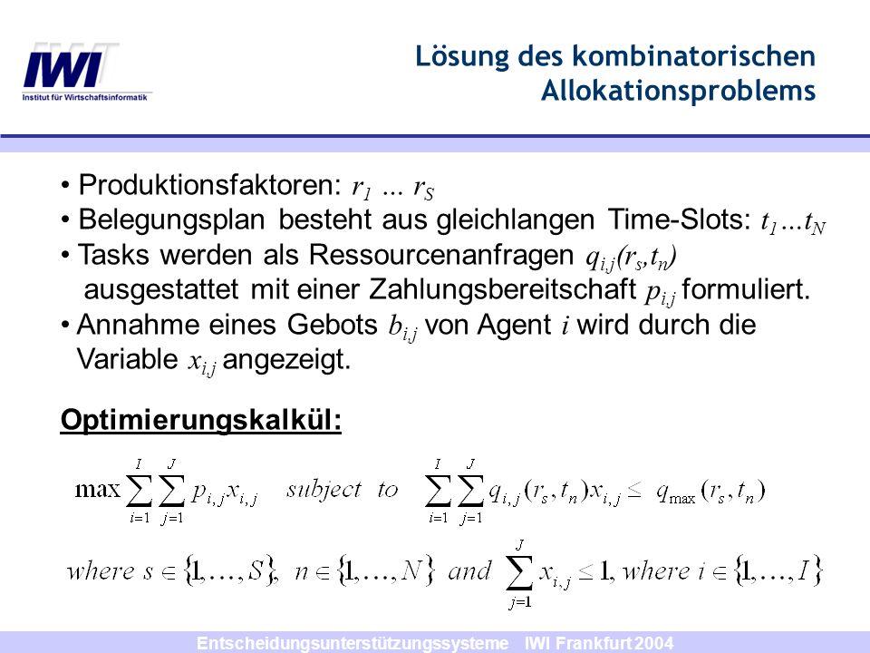Entscheidungsunterstützungssysteme IWI Frankfurt 2004 Produktionsfaktoren: r 1 … r S Belegungsplan besteht aus gleichlangen Time-Slots: t 1 …t N Tasks