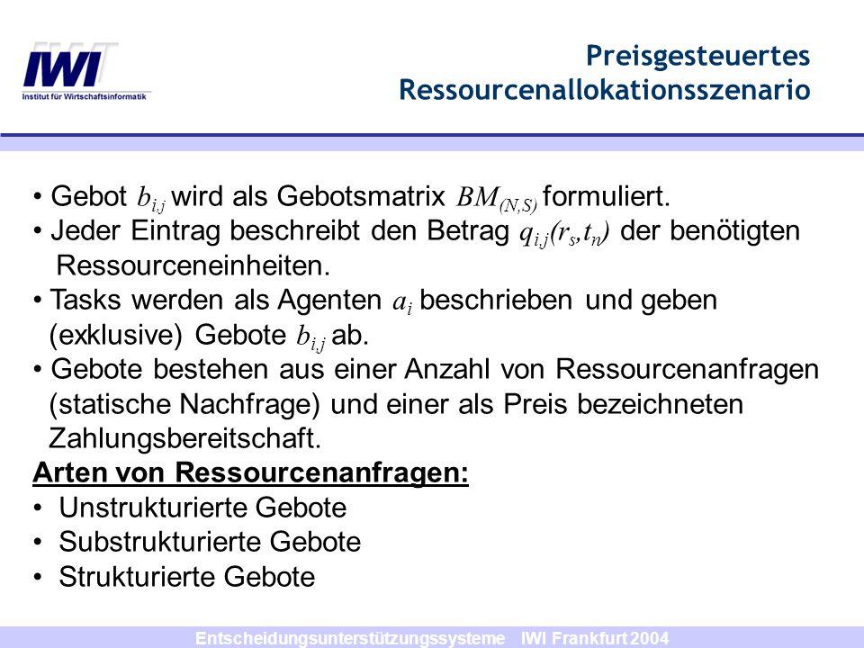 Entscheidungsunterstützungssysteme IWI Frankfurt 2004 Gebot b i,j wird als Gebotsmatrix BM (N,S) formuliert. Jeder Eintrag beschreibt den Betrag q i,j