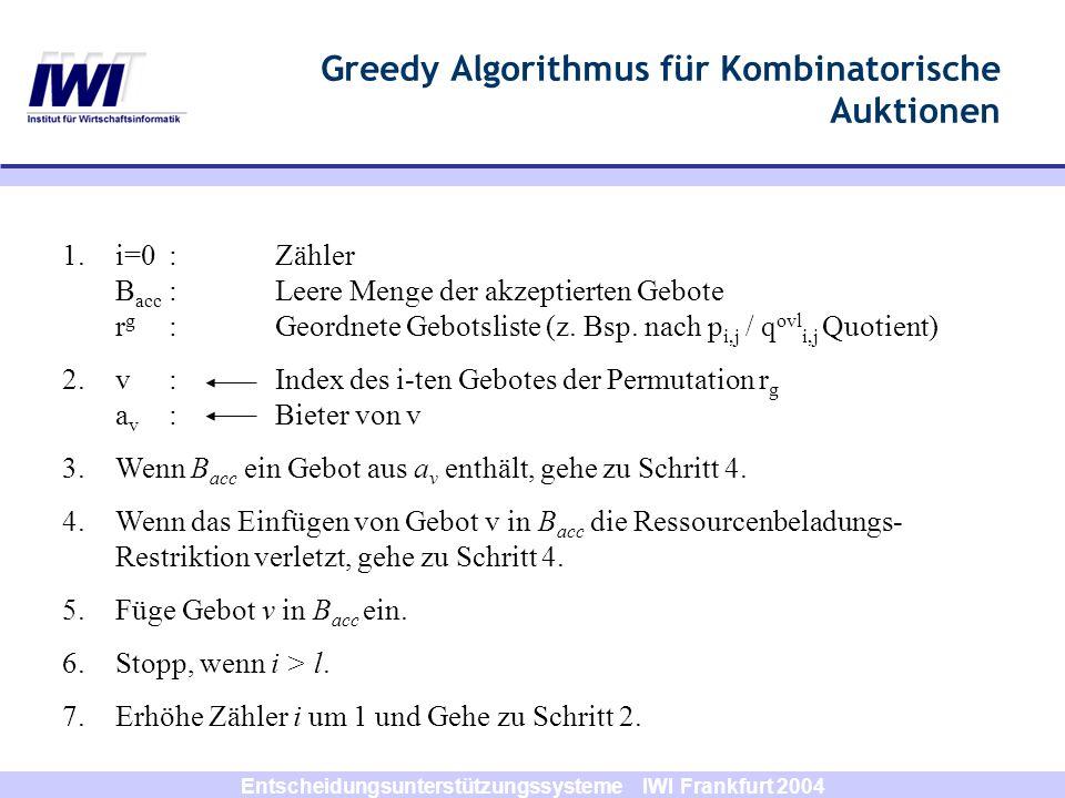 Entscheidungsunterstützungssysteme IWI Frankfurt 2004 Greedy Algorithmus für Kombinatorische Auktionen 1.i=0:Zähler B acc :Leere Menge der akzeptierte