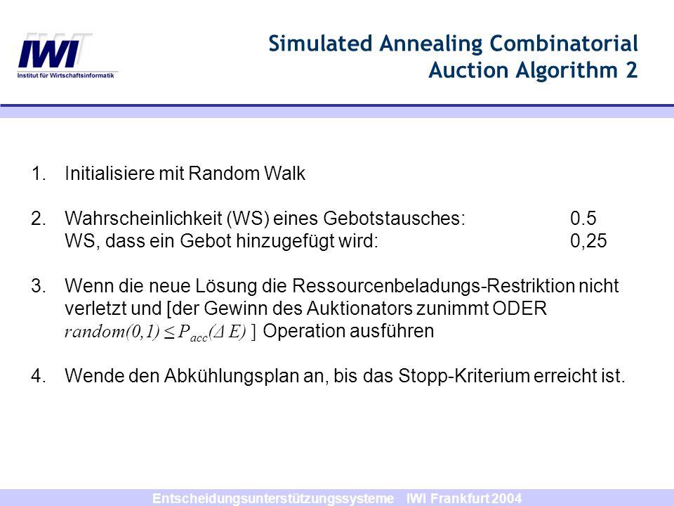 Entscheidungsunterstützungssysteme IWI Frankfurt 2004 1.Initialisiere mit Random Walk 2.Wahrscheinlichkeit (WS) eines Gebotstausches: 0.5 WS, dass ein