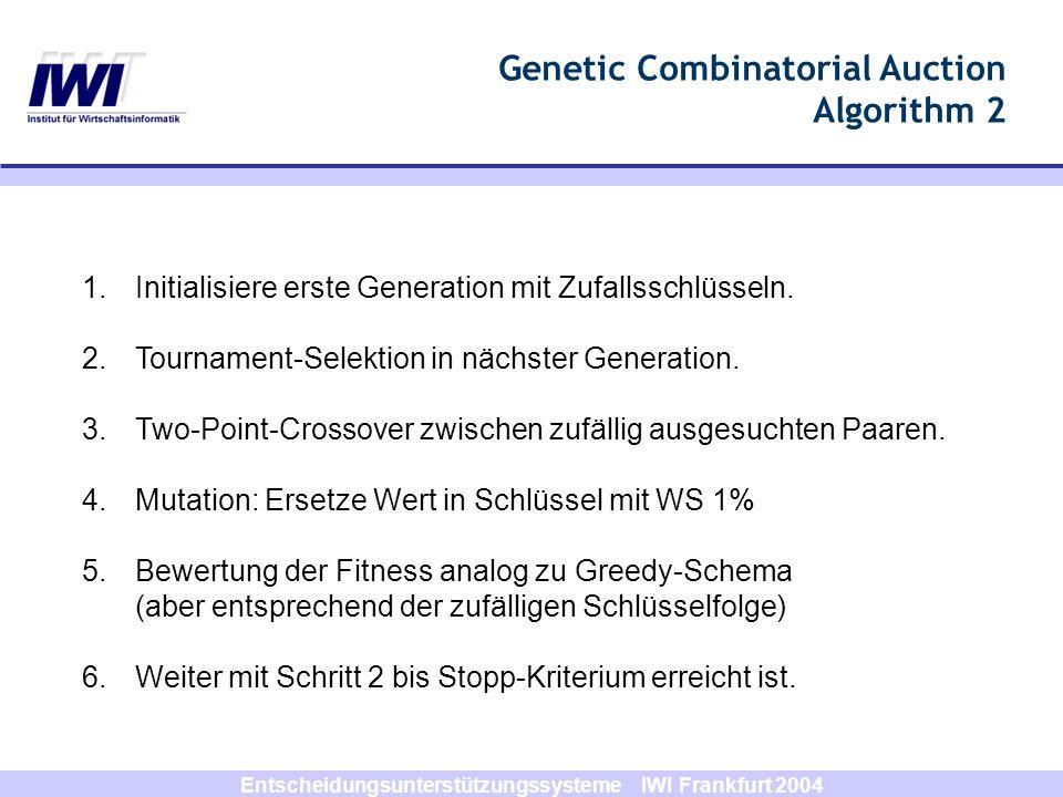 Entscheidungsunterstützungssysteme IWI Frankfurt 2004 Genetic Combinatorial Auction Algorithm 2 1.Initialisiere erste Generation mit Zufallsschlüsseln