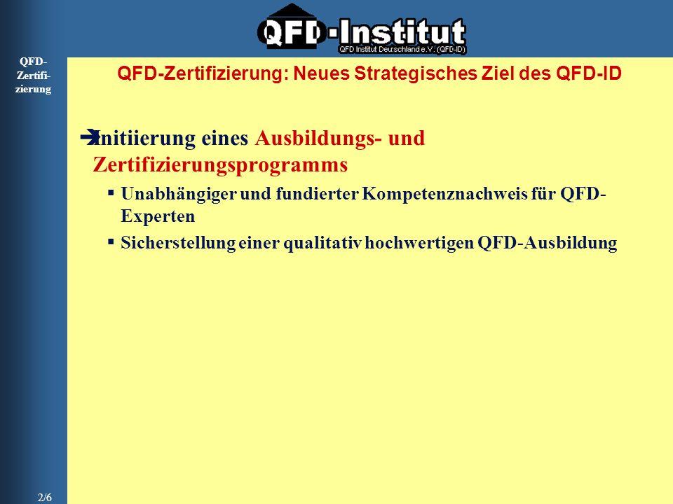 QFD- Zertifi- zierung 2/6 QFD-Zertifizierung: Neues Strategisches Ziel des QFD-ID Initiierung eines Ausbildungs- und Zertifizierungsprogramms Unabhäng