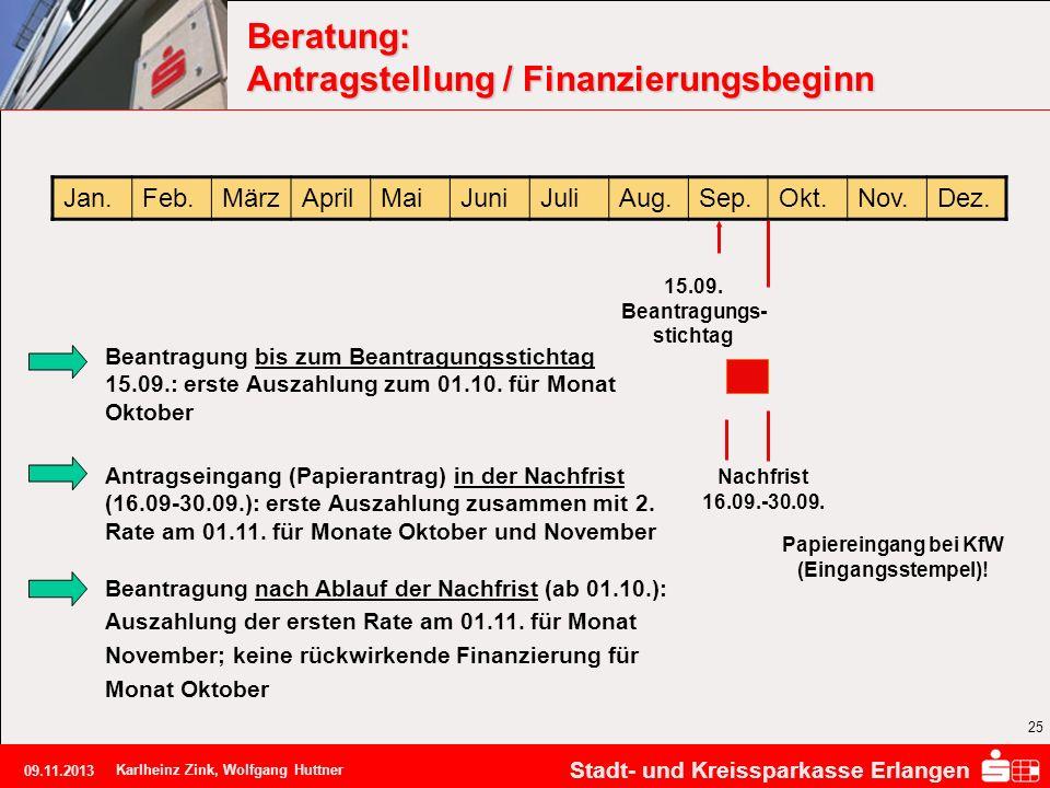 Stadt- und Kreissparkasse Erlangen 09.11.2013 Karlheinz Zink, Wolfgang Huttner 25 Beratung: Antragstellung / Finanzierungsbeginn Jan.Feb.MärzAprilMaiJ