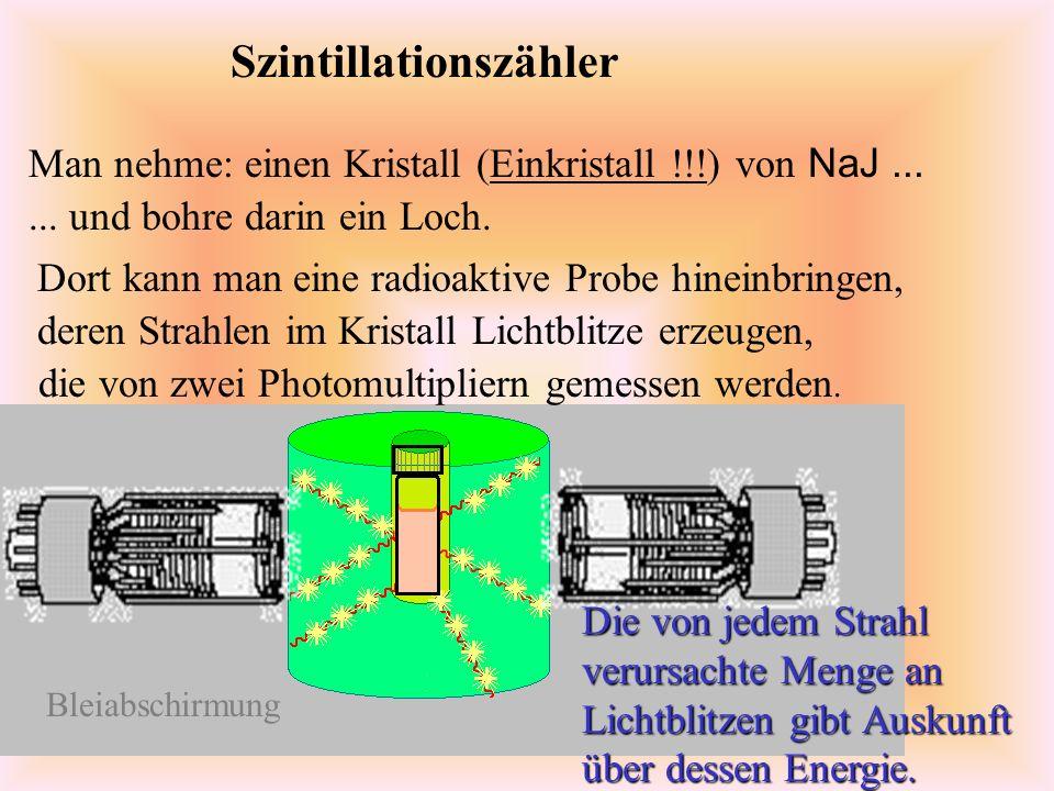 Szintillationszähler Man nehme: einen Kristall (Einkristall !!!) von NaJ......