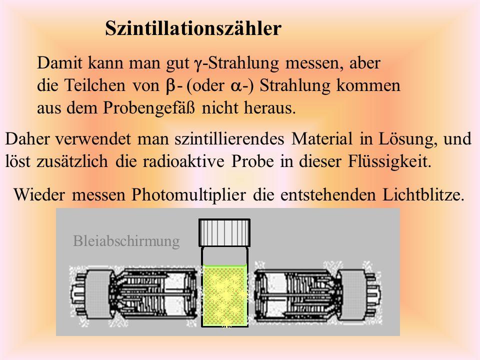 Damit kann man gut -Strahlung messen, aber die Teilchen von - (oder -) Strahlung kommen aus dem Probengefäß nicht heraus.