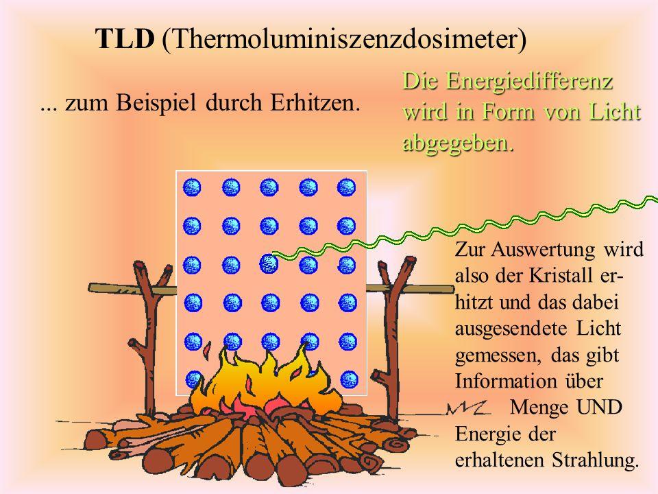 TLD (Thermoluminiszenzdosimeter) Die Energiedifferenz wird in Form von Licht abgegeben....