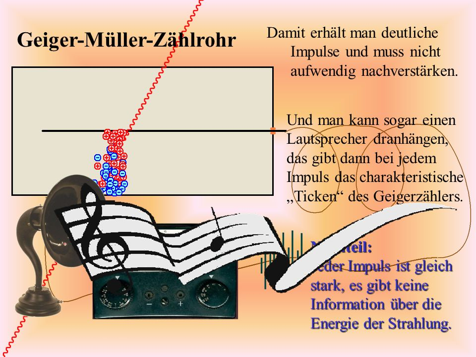 Da man keinen großen Verstärker braucht, kann man Geigerzähler klein und handlich bauen......