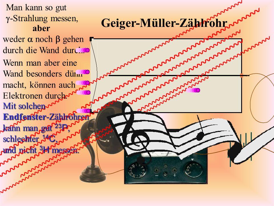 So ein Geigerzähler kann zwar die Strahlenbelastung – also die Dosisleistung – an einem bestimmten Ort messen.