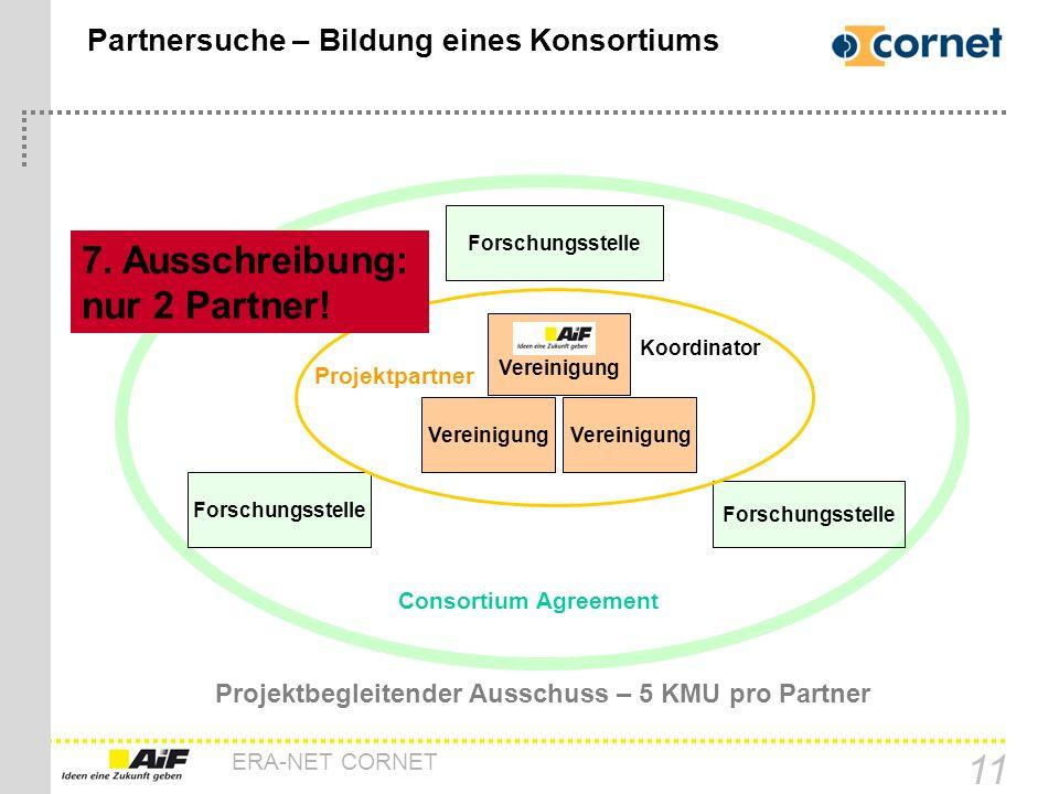 ERA-NET CORNET 11 Partnersuche – Bildung eines Konsortiums Forschungsstelle Vereinigung Forschungsstelle Projektpartner Consortium Agreement Projektbe
