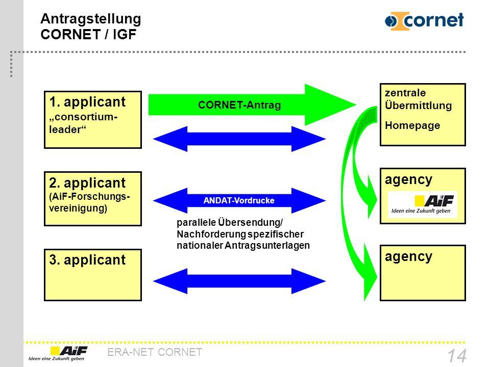 ERA-NET CORNET 14 agency Antragstellung CORNET / IGF CORNET-Antrag zentrale Übermittlung Homepage ANDAT-Vordrucke parallele Übersendung/ Nachforderung