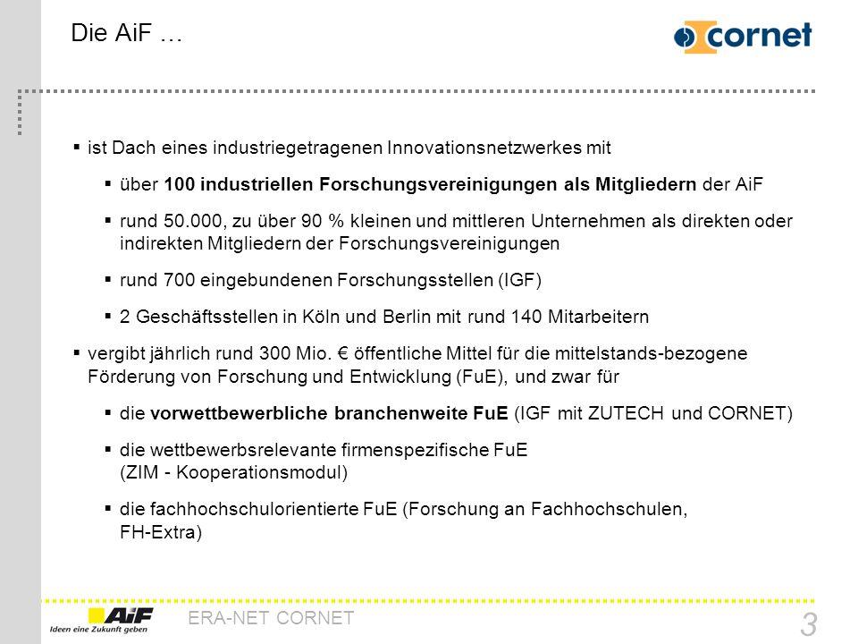 ERA-NET CORNET 3 Die AiF … ist Dach eines industriegetragenen Innovationsnetzwerkes mit über 100 industriellen Forschungsvereinigungen als Mitgliedern