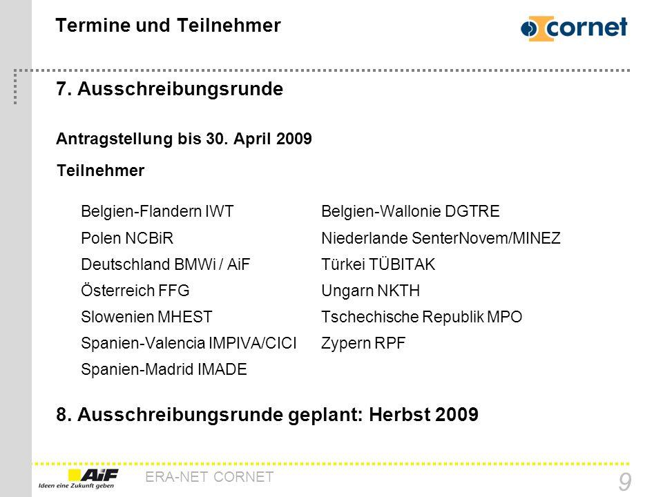 ERA-NET CORNET 9 Termine und Teilnehmer 7. Ausschreibungsrunde Antragstellung bis 30. April 2009 Teilnehmer Belgien-Flandern IWTBelgien-Wallonie DGTRE