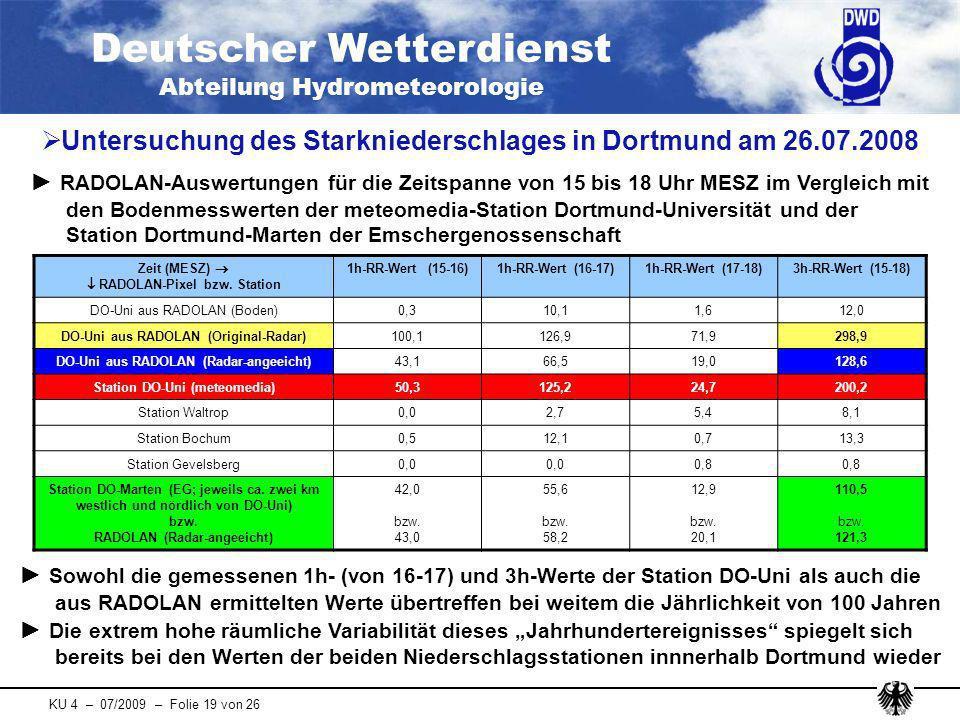 Deutscher Wetterdienst Abteilung Hydrometeorologie KU 4 – 07/2009 – Folie 19 von 26 RADOLAN-Auswertungen für die Zeitspanne von 15 bis 18 Uhr MESZ im