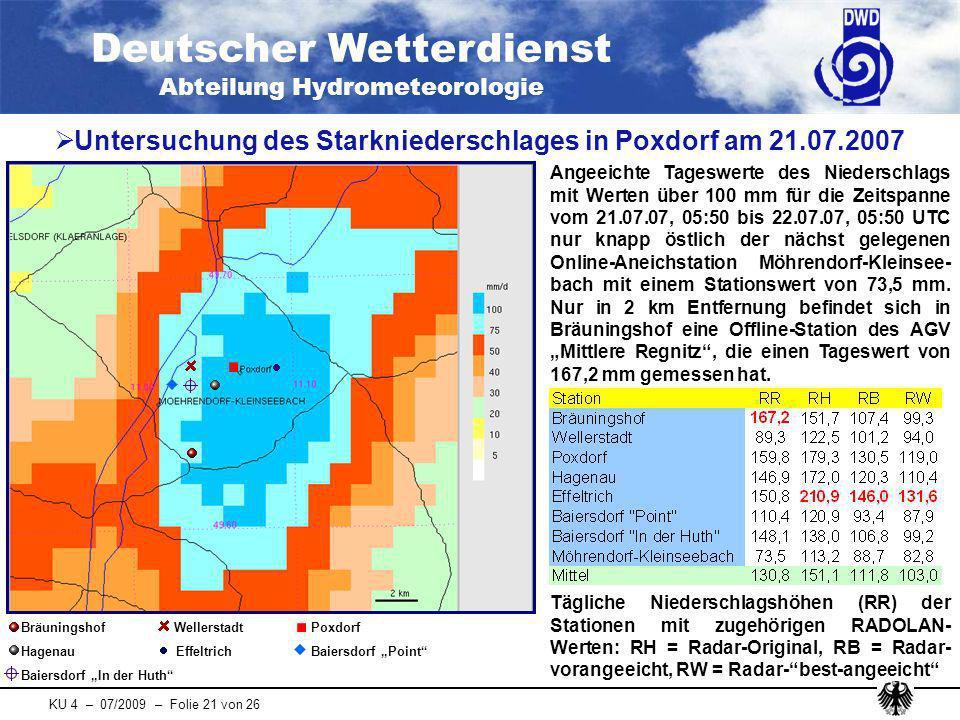 Deutscher Wetterdienst Abteilung Hydrometeorologie KU 4 – 07/2009 – Folie 21 von 26 Untersuchung des Starkniederschlages in Poxdorf am 21.07.2007 Ange