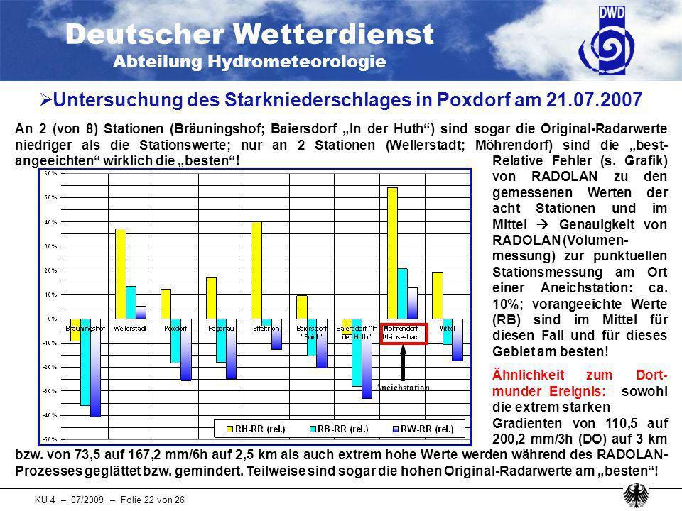 Deutscher Wetterdienst Abteilung Hydrometeorologie KU 4 – 07/2009 – Folie 22 von 26 Untersuchung des Starkniederschlages in Poxdorf am 21.07.2007 An 2