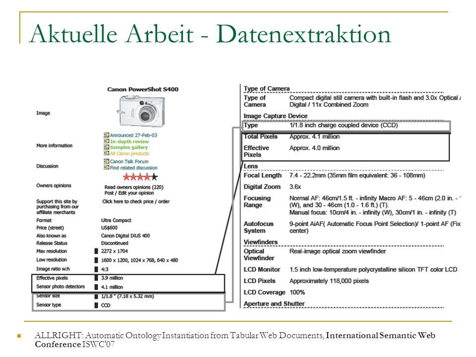 Aktuelle Arbeit - Datenextraktion ALLRIGHT: Automatic Ontology Instantiation from Tabular Web Documents, International Semantic Web Conference ISWC'07