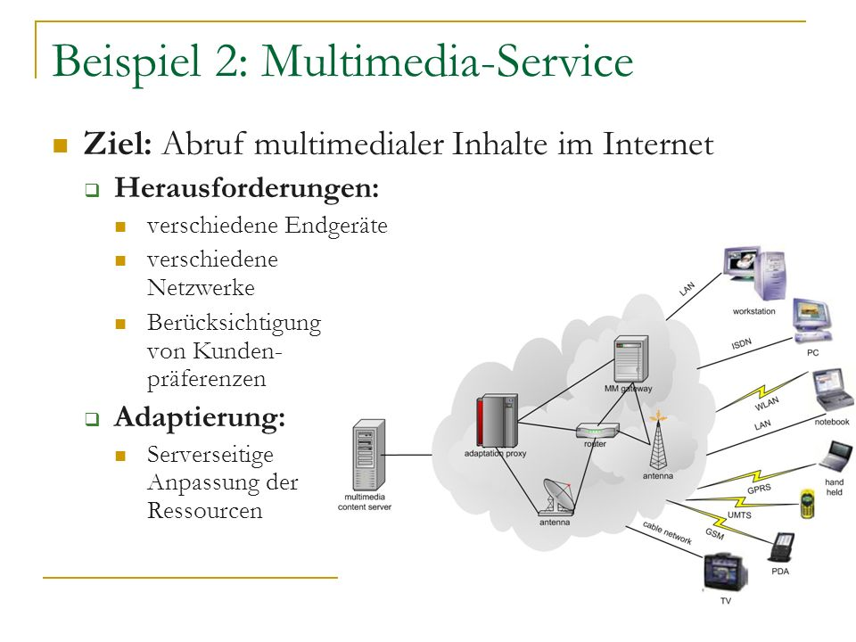 Beispiel 2: Multimedia-Service Ziel: Abruf multimedialer Inhalte im Internet Herausforderungen: verschiedene Endgeräte verschiedene Netzwerke Berücksi
