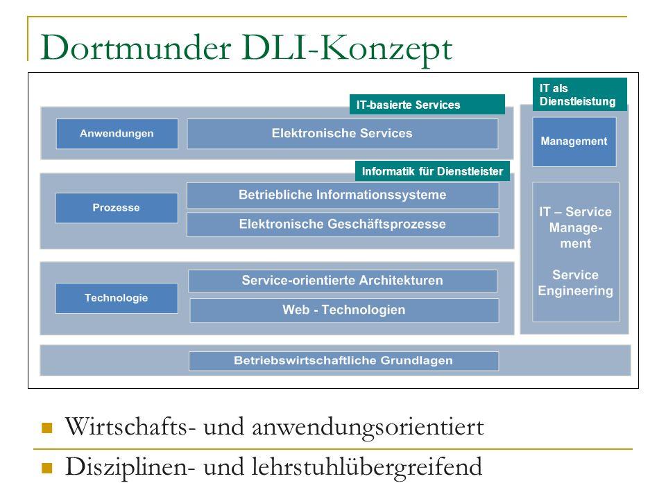 Dortmunder DLI-Konzept Wirtschafts- und anwendungsorientiert Disziplinen- und lehrstuhlübergreifend Informatik für Dienstleister IT-basierte Services