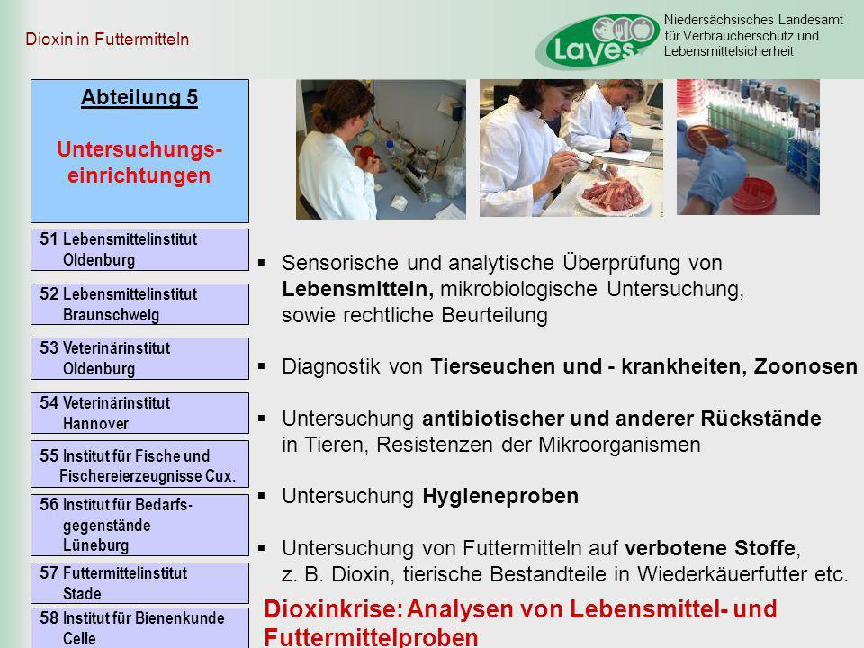 Niedersächsisches Landesamt für Verbraucherschutz und Lebensmittelsicherheit Abteilung 5 Untersuchungs- einrichtungen 51 Lebensmittelinstitut Oldenbur