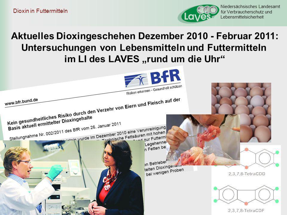 Niedersächsisches Landesamt für Verbraucherschutz und Lebensmittelsicherheit Dioxin in Futtermitteln Aktuelles Dioxingeschehen Dezember 2010 - Februar