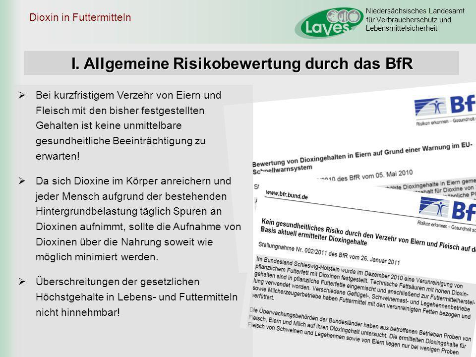 Niedersächsisches Landesamt für Verbraucherschutz und Lebensmittelsicherheit Dioxin in Futtermitteln Bei kurzfristigem Verzehr von Eiern und Fleisch m