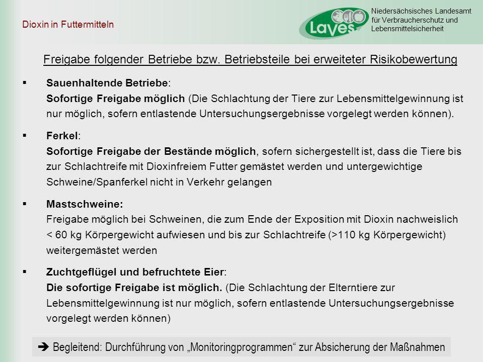 Niedersächsisches Landesamt für Verbraucherschutz und Lebensmittelsicherheit Freigabe folgender Betriebe bzw. Betriebsteile bei erweiteter Risikobewer