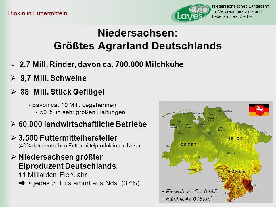 Niedersächsisches Landesamt für Verbraucherschutz und Lebensmittelsicherheit Niedersachsen: Größtes Agrarland Deutschlands 2,7 Mill. Rinder, davon ca.