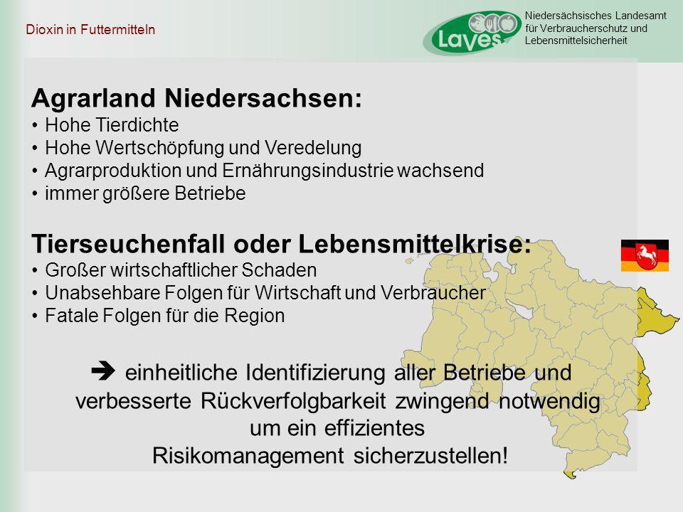 Niedersächsisches Landesamt für Verbraucherschutz und Lebensmittelsicherheit Dioxin in Futtermitteln Agrarland Niedersachsen: Hohe Tierdichte Hohe Wer