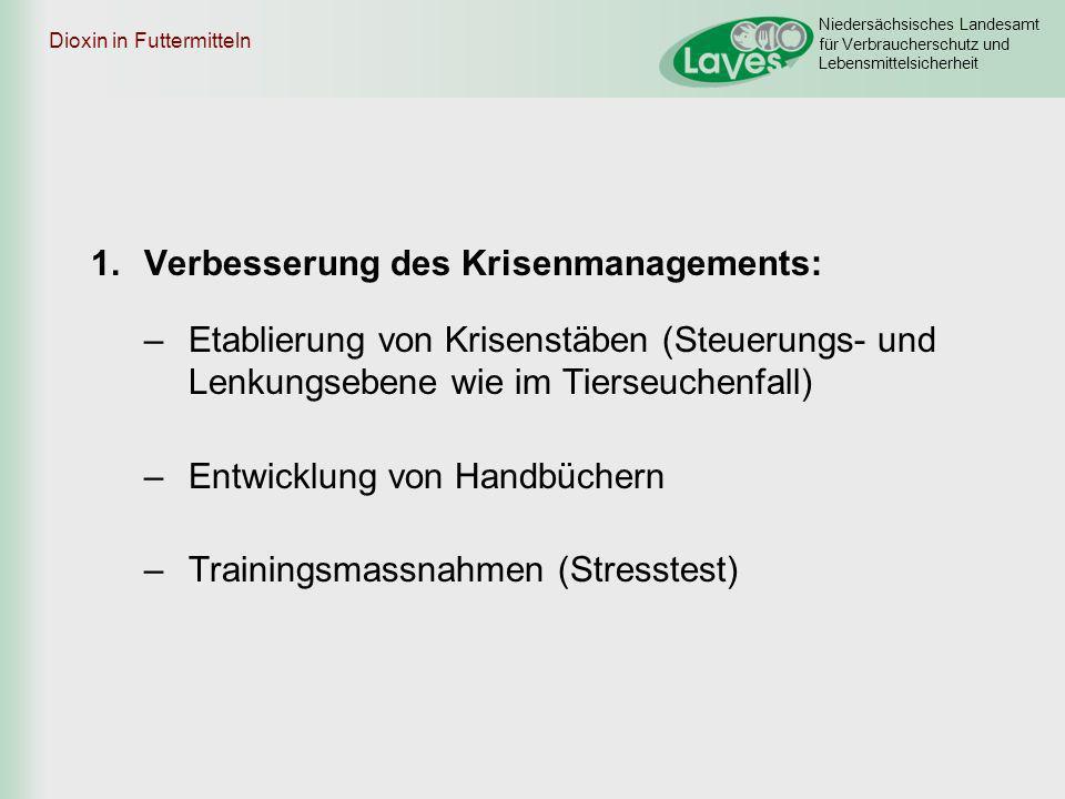 Niedersächsisches Landesamt für Verbraucherschutz und Lebensmittelsicherheit Dioxin in Futtermitteln 1.Verbesserung des Krisenmanagements: –Etablierun