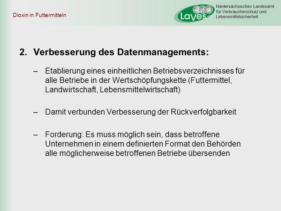Niedersächsisches Landesamt für Verbraucherschutz und Lebensmittelsicherheit Dioxin in Futtermitteln 2.Verbesserung des Datenmanagements: –Etablierung