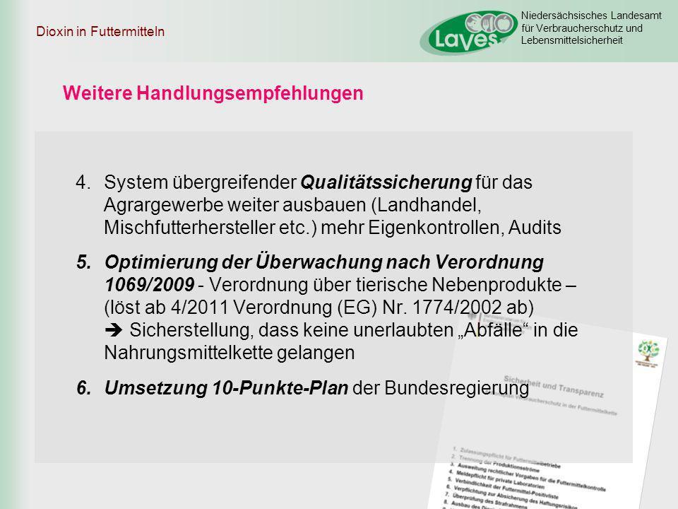 Niedersächsisches Landesamt für Verbraucherschutz und Lebensmittelsicherheit Dioxin in Futtermitteln 4.System übergreifender Qualitätssicherung für da