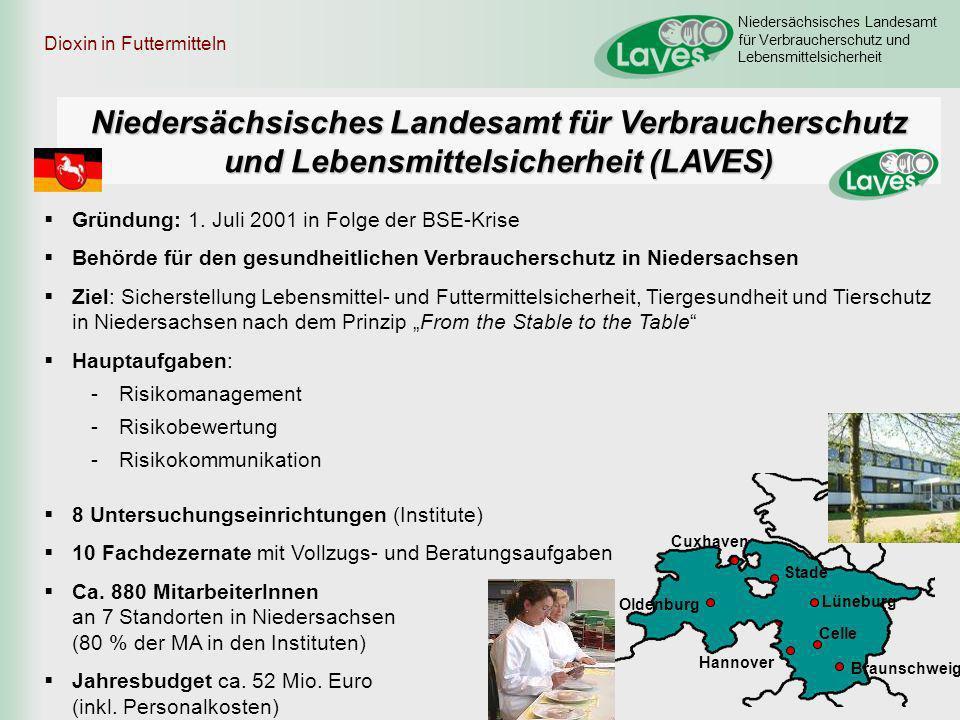 Niedersächsisches Landesamt für Verbraucherschutz und Lebensmittelsicherheit 8 Untersuchungseinrichtungen (Institute) 10 Fachdezernate mit Vollzugs- u