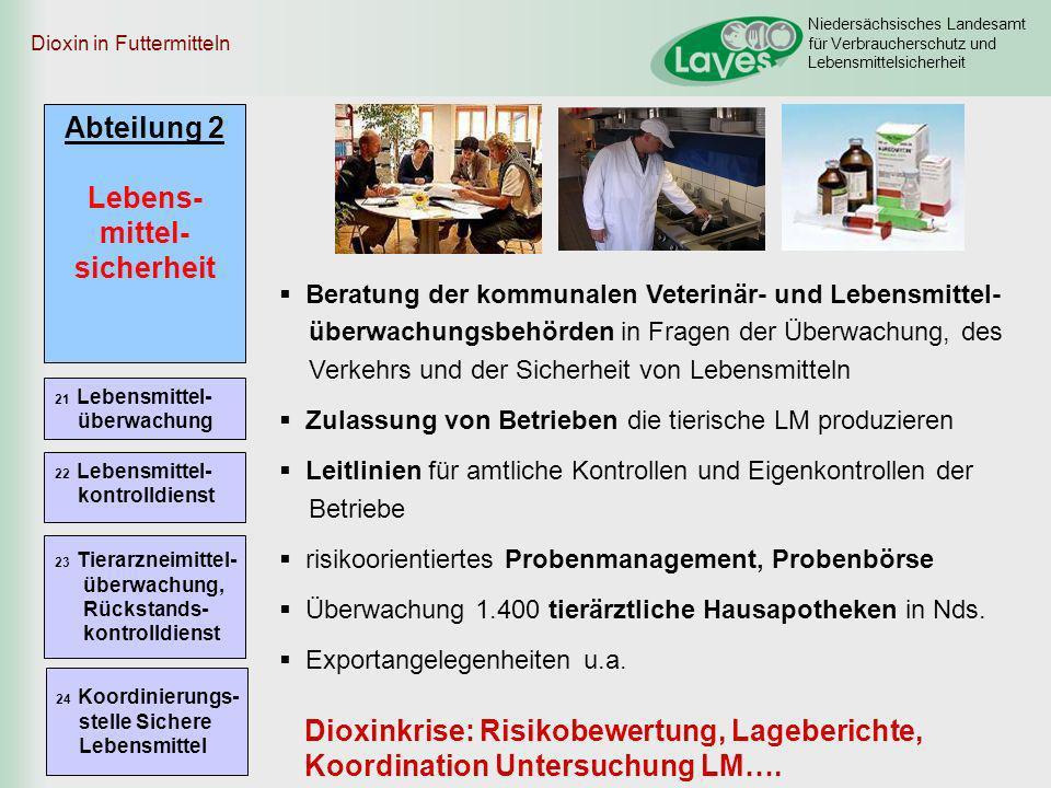 Niedersächsisches Landesamt für Verbraucherschutz und Lebensmittelsicherheit Abteilung 3 Tier- gesundheit 31 Tierseuchen- bekämpfung, Tierkörper- beseitigung 32 Task-Force Veterinärwesen 33 Tierschutzdienst 34 Binnenfischerei und fischerei- kundlicher Dienst Dioxin in Futtermitteln - Planung von Tierseuchenbekämpfungsmassnahmen Zulassung von EU-Betrieben (z.B.