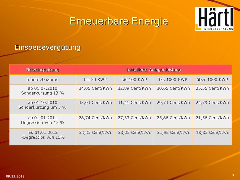 7 09.11.2013 Einspeisevergütung * Quelle: www.erneuerbare-energien.de (Stand November 2011) www.erneuerbare-energien.de Netzeinspeisung Installierte A