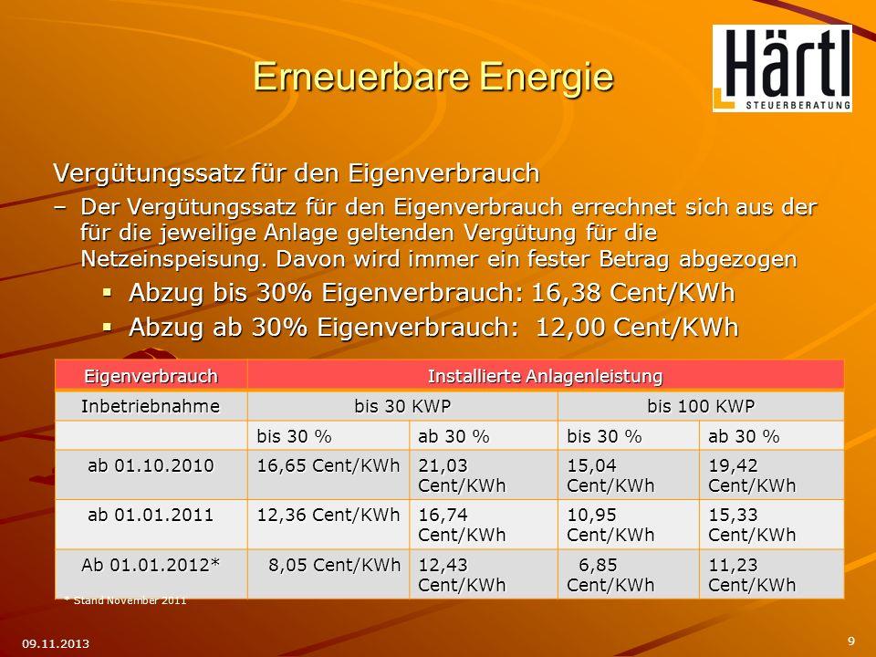 Beispiel: Vom Anlagenbetreiber wird der erzeugte Strom selbst verbraucht (es wird kein Strom aus dem Netz bezogen).