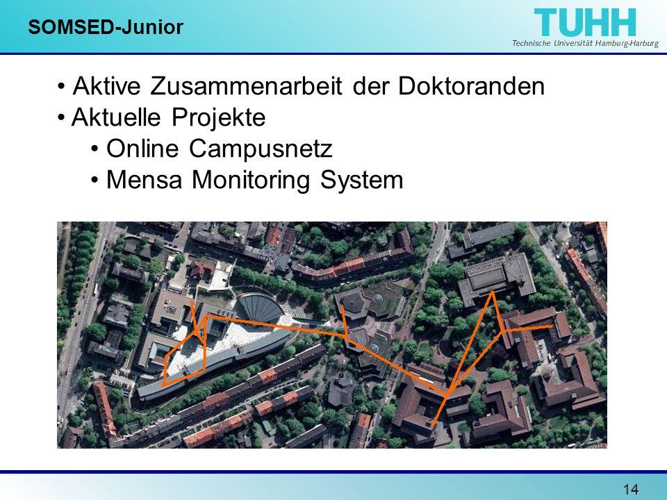 14 SOMSED-Junior Aktive Zusammenarbeit der Doktoranden Aktuelle Projekte Online Campusnetz Mensa Monitoring System