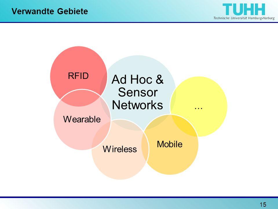 15 Verwandte Gebiete Ad Hoc & Sensor Networks RFID…MobileWirelessWearable