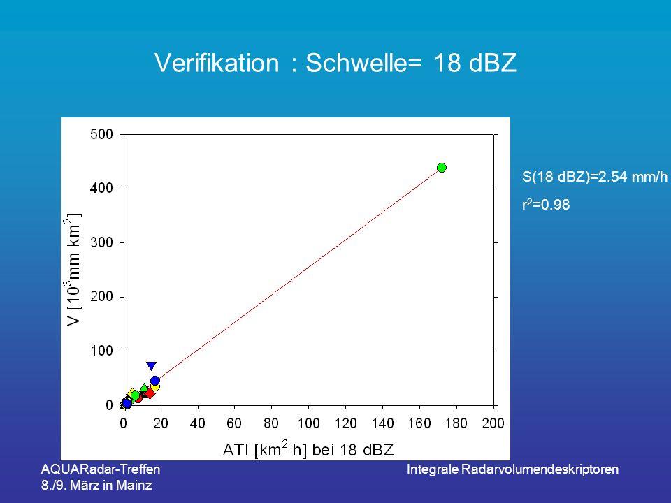 AQUARadar-Treffen 8./9. März in Mainz Integrale Radarvolumendeskriptoren Verifikation : Schwelle= 18 dBZ S(18 dBZ)=2.54 mm/h r 2 =0.98