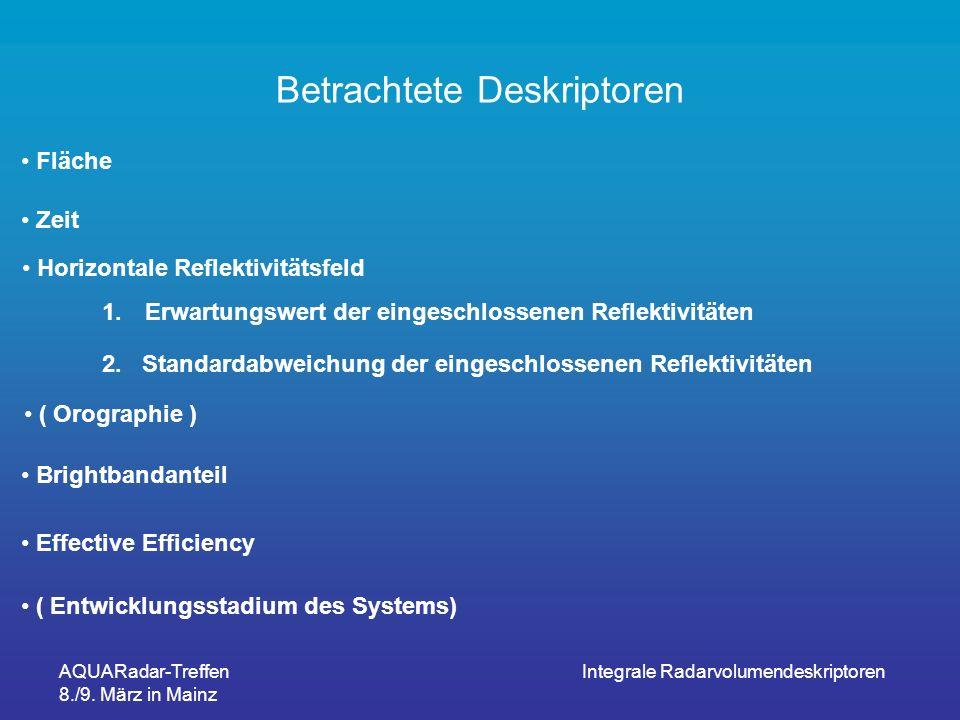 AQUARadar-Treffen 8./9. März in Mainz Integrale Radarvolumendeskriptoren Betrachtete Deskriptoren 2. Standardabweichung der eingeschlossenen Reflektiv